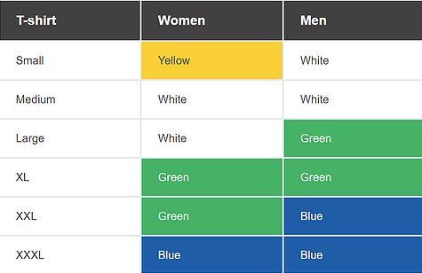 mypillow size chart
