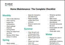 Home Maintenance Checklist Printable PDF