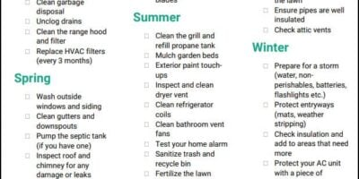 Printable Home Maintenance Checklist: Monthly, Seasonal, Yearly
