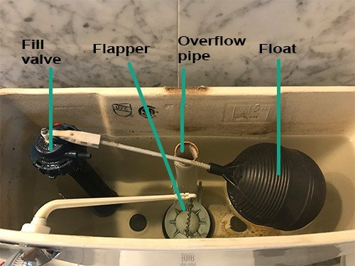 How to Fix a Weak Flushing Toilet (8 Simple Solutions