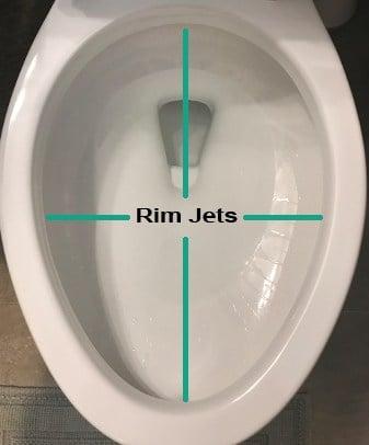 toilet rim jets