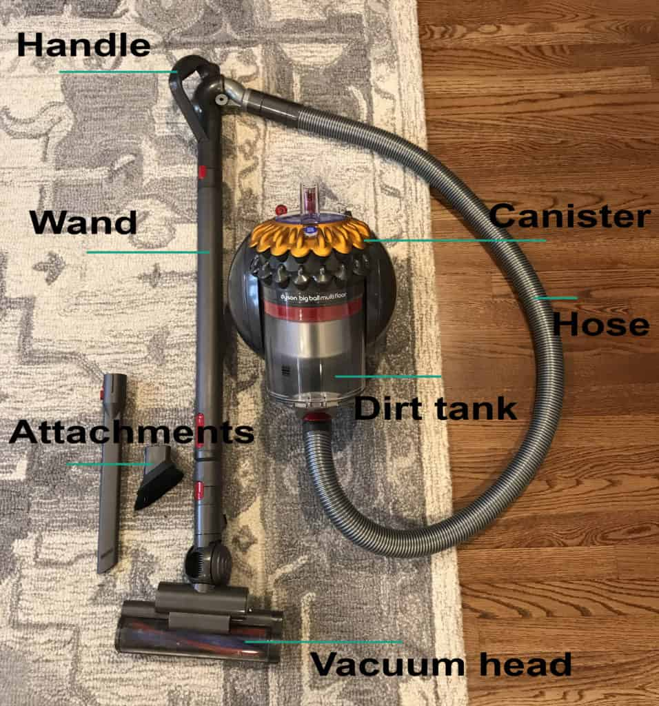 Canister vacuum labeled