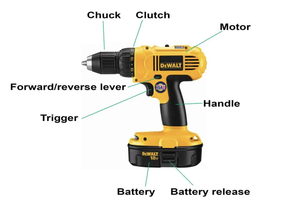 DeWalt Drill Labeled