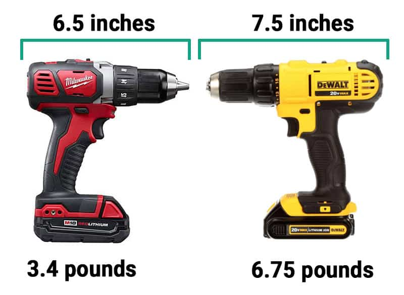Milwaukee versus DeWalt Drills Size and Weight