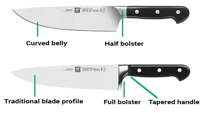 Zwilling J.A. Henckels Pro vs. Pro S differences