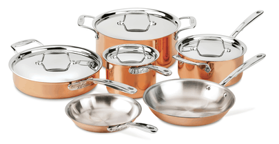 All Clad Vs Cuisinart How Does Their Cookware Compare
