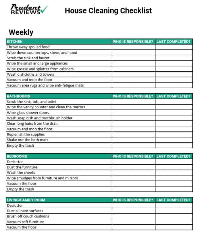 photograph about Cleaning Supplies List Printable referred to as The Top Space Cleansing Record (Printable) - Prudent