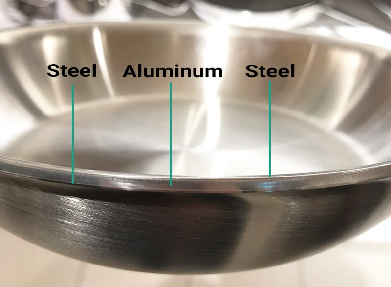 All-Clad D3 Cookware Bonded Layers