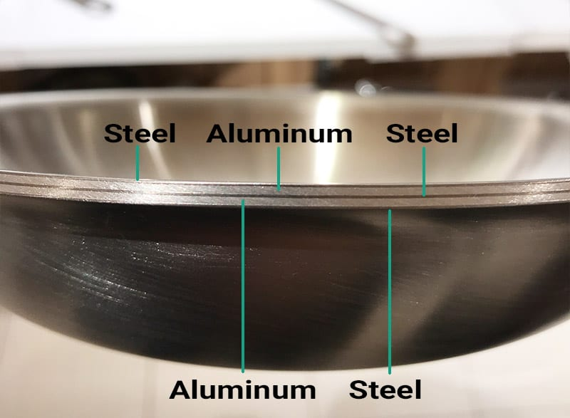 All-Clad D5 Cookware Bonded Layers