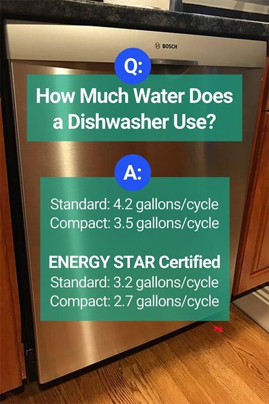 Dishwasher Water Usage Per Cycle