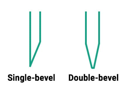 Single bevel vs double bevel edge