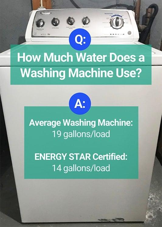 Washing Machine Water Usage by Load