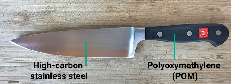 Wusthof Knive Materials