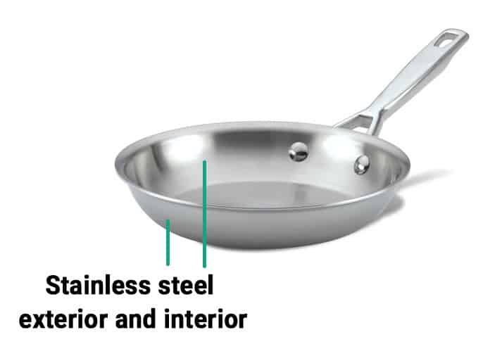 Anolon stainless steel exterior and interior