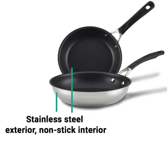 Circulon stainless steel exterior and nonstick interior