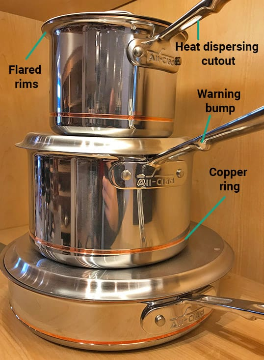 All-Clad Copper Core Design