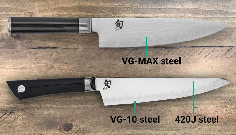 Shun Classic versus Sora_blade steel